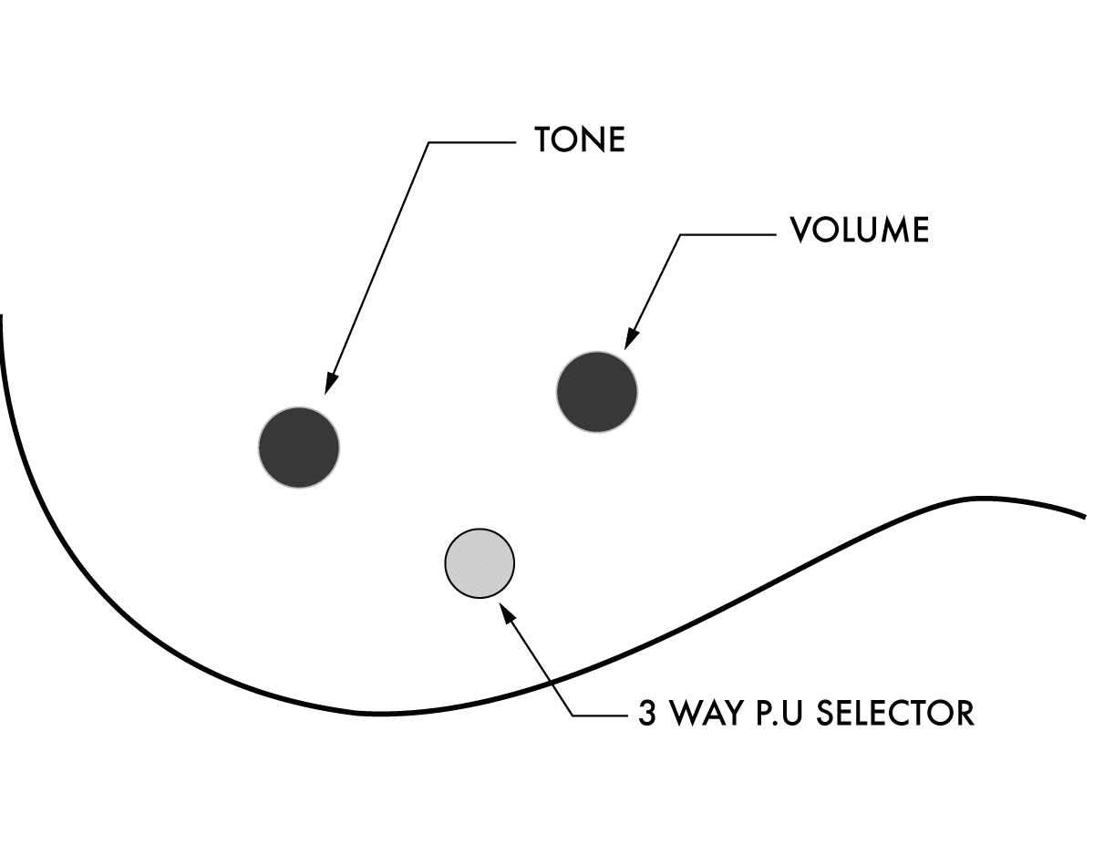 electronics Ibanez js